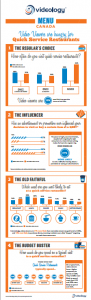video-viewers-infographic-91x300